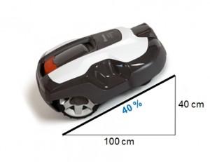 Automower-310-315-Steigungen