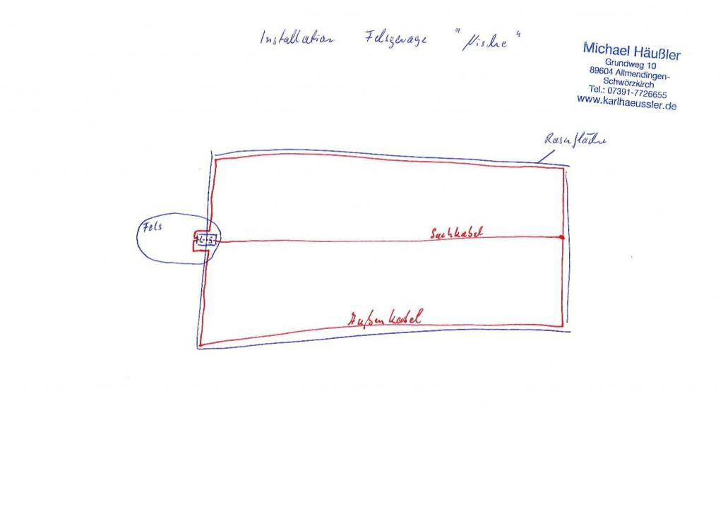 Maehroboter-Felsgarage-Nischeninstallation