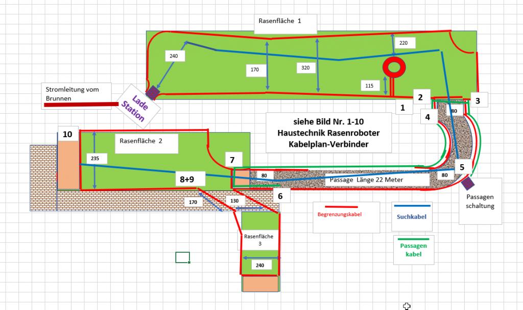 Automover Installationsplan Schweiger