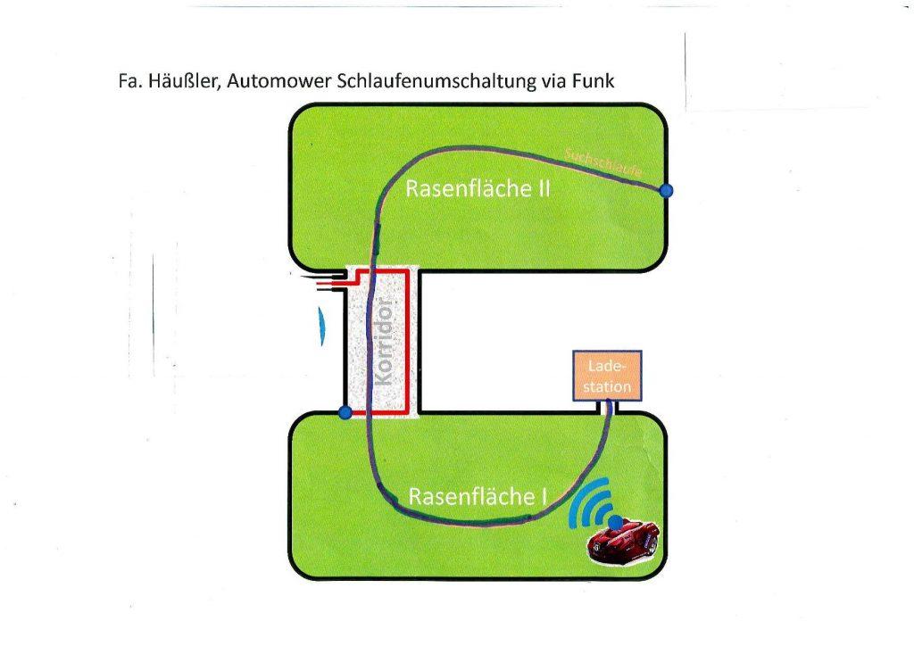 Automower-Passagenschaltung-Installationsskizze