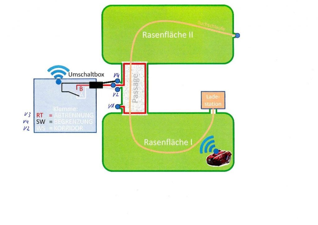Passagenschaltung-Skizze-Automower-Installation