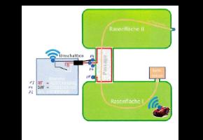 Automower Passagen-Schaltung